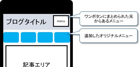 ワンボタンメニューのあるブログデザイン